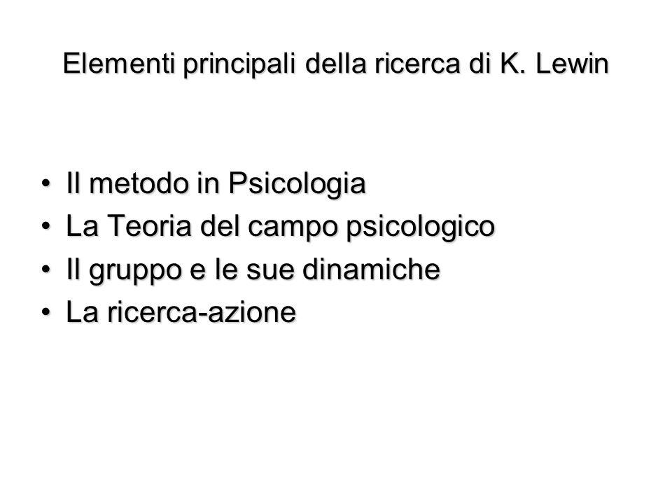 Elementi principali della ricerca di K. Lewin Il metodo in PsicologiaIl metodo in Psicologia La Teoria del campo psicologicoLa Teoria del campo psicol