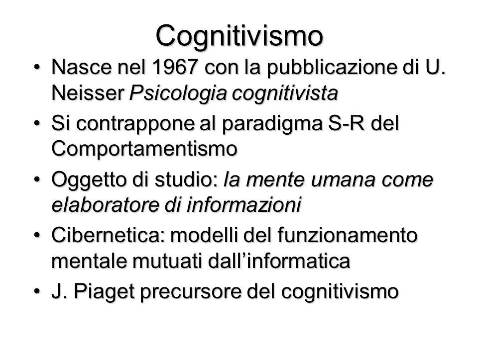 Cognitivismo Nasce nel 1967 con la pubblicazione di U. Neisser Psicologia cognitivistaNasce nel 1967 con la pubblicazione di U. Neisser Psicologia cog