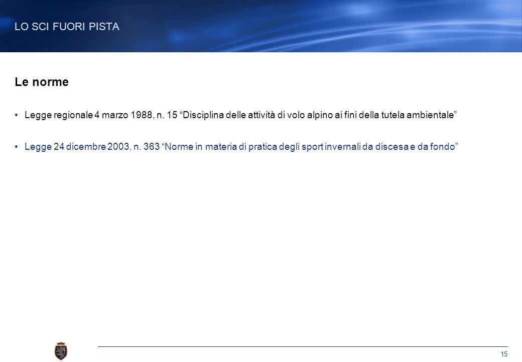 15 LO SCI FUORI PISTA Le norme Legge regionale 4 marzo 1988, n.