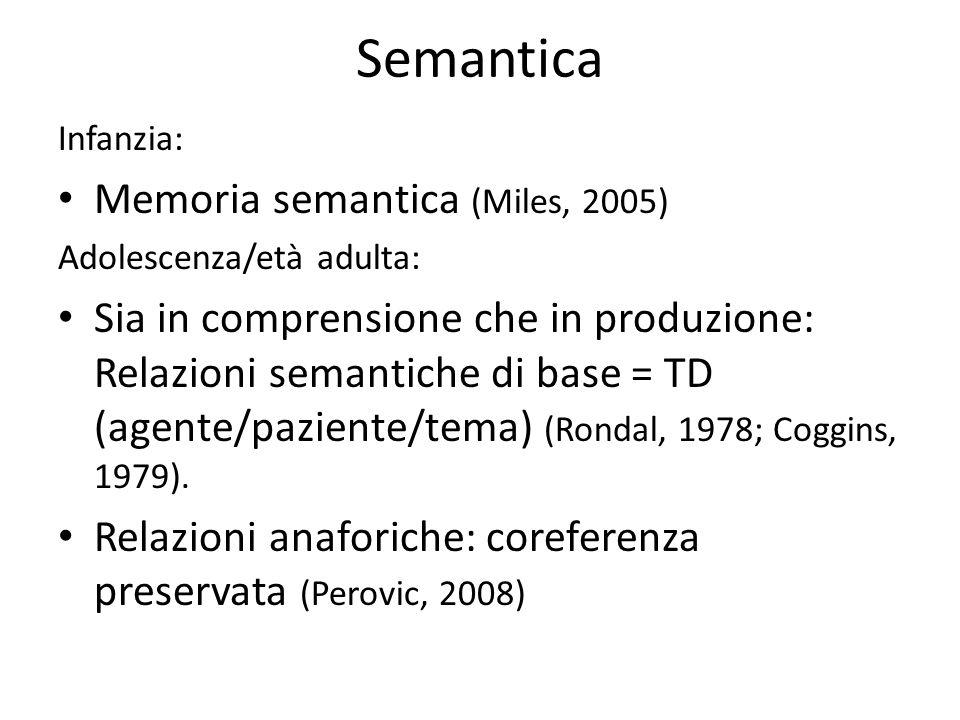 Semantica Infanzia: Memoria semantica (Miles, 2005) Adolescenza/età adulta: Sia in comprensione che in produzione: Relazioni semantiche di base = TD (