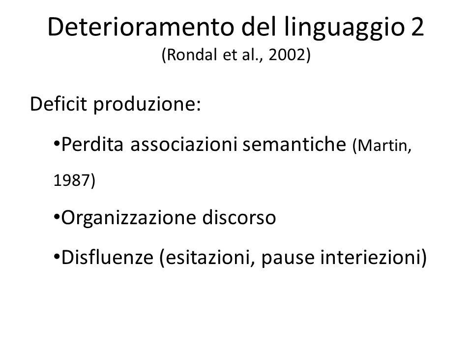 Deficit produzione: Perdita associazioni semantiche (Martin, 1987) Organizzazione discorso Disfluenze (esitazioni, pause interiezioni) Deterioramento