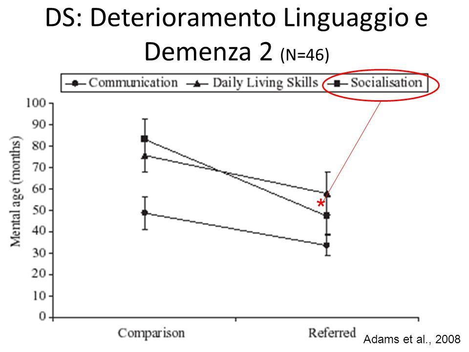 DS: Deterioramento Linguaggio e Demenza 2 (N=46) * Adams et al., 2008