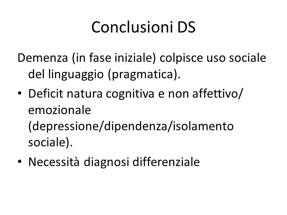 Conclusioni DS Demenza (in fase iniziale) colpisce uso sociale del linguaggio (pragmatica). Deficit natura cognitiva e non affettivo/ emozionale (depr