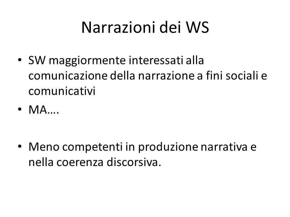 Narrazioni dei WS SW maggiormente interessati alla comunicazione della narrazione a fini sociali e comunicativi MA…. Meno competenti in produzione nar