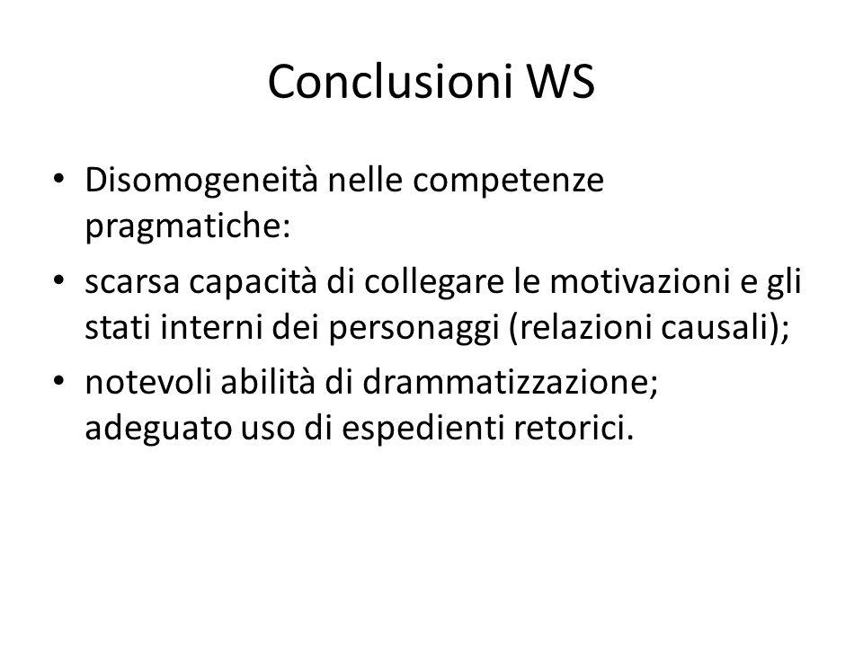 Conclusioni WS Disomogeneità nelle competenze pragmatiche: scarsa capacità di collegare le motivazioni e gli stati interni dei personaggi (relazioni c