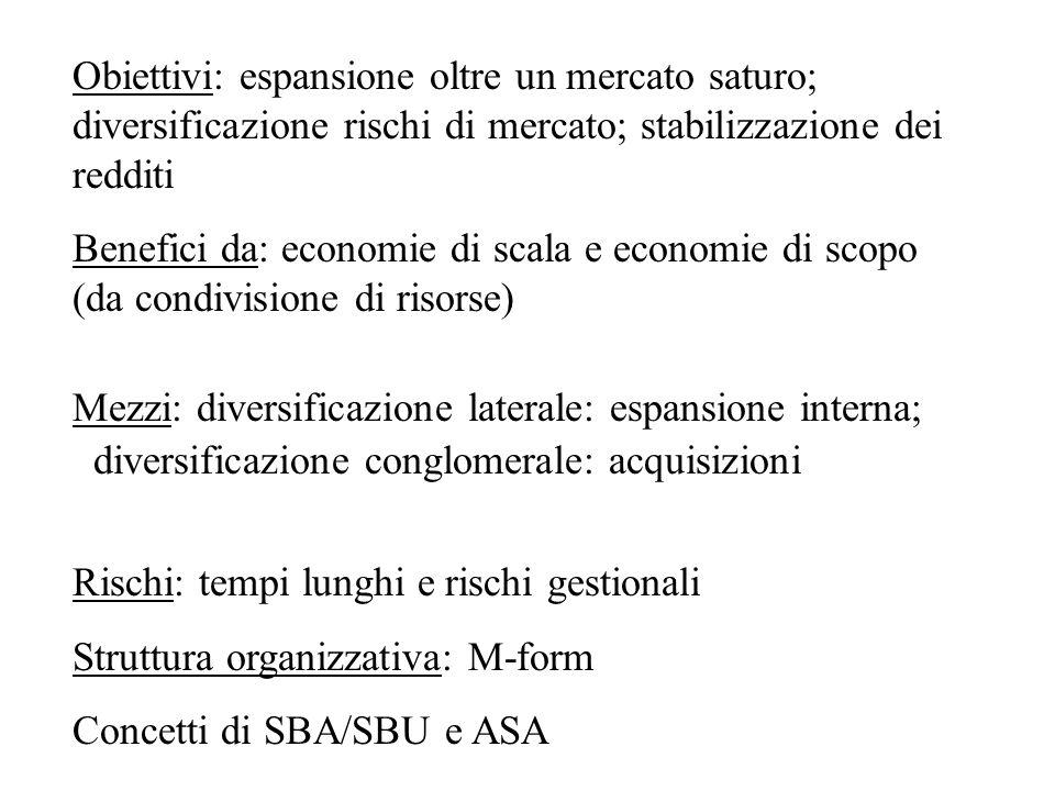 Obiettivi: espansione oltre un mercato saturo; diversificazione rischi di mercato; stabilizzazione dei redditi Benefici da: economie di scala e econom