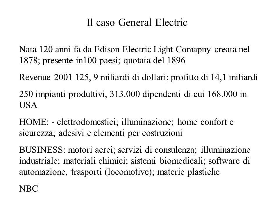 Il caso General Electric Nata 120 anni fa da Edison Electric Light Comapny creata nel 1878; presente in100 paesi; quotata del 1896 Revenue 2001 125, 9