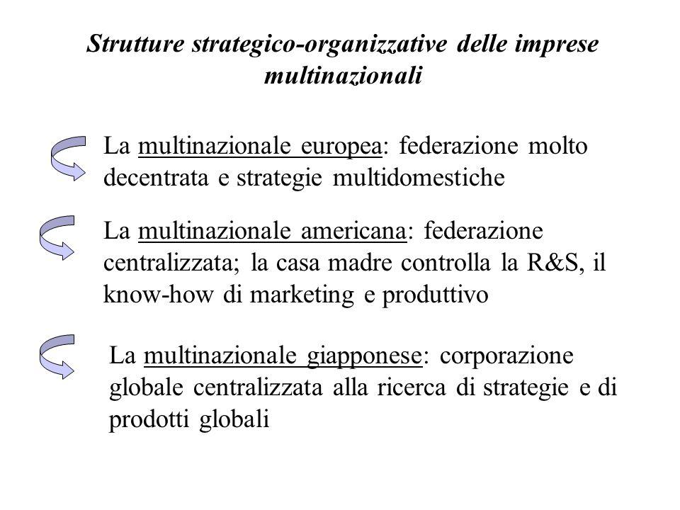 Strutture strategico-organizzative delle imprese multinazionali La multinazionale europea: federazione molto decentrata e strategie multidomestiche La