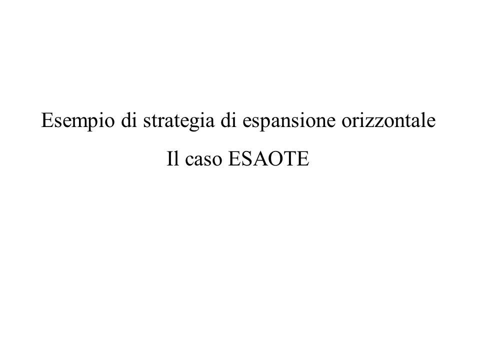 Esempio di strategia di espansione orizzontale Il caso ESAOTE