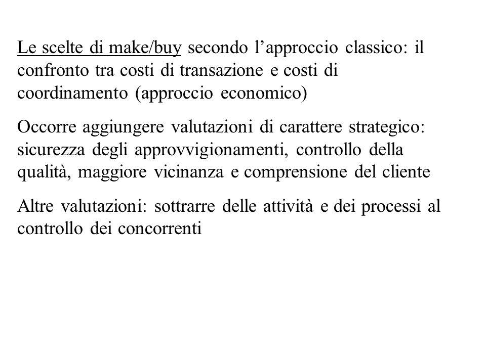 Le scelte di make/buy secondo l'approccio classico: il confronto tra costi di transazione e costi di coordinamento (approccio economico) Occorre aggiu
