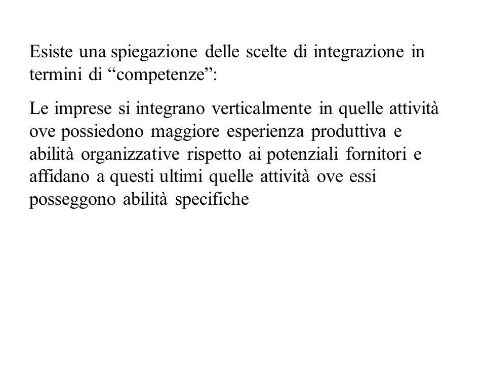 """Esiste una spiegazione delle scelte di integrazione in termini di """"competenze"""": Le imprese si integrano verticalmente in quelle attività ove possiedon"""