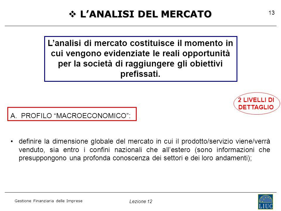 Lezione 12 Gestione Finanziaria delle Imprese 13  L'ANALISI DEL MERCATO L'analisi di mercato costituisce il momento in cui vengono evidenziate le reali opportunità per la società di raggiungere gli obiettivi prefissati.