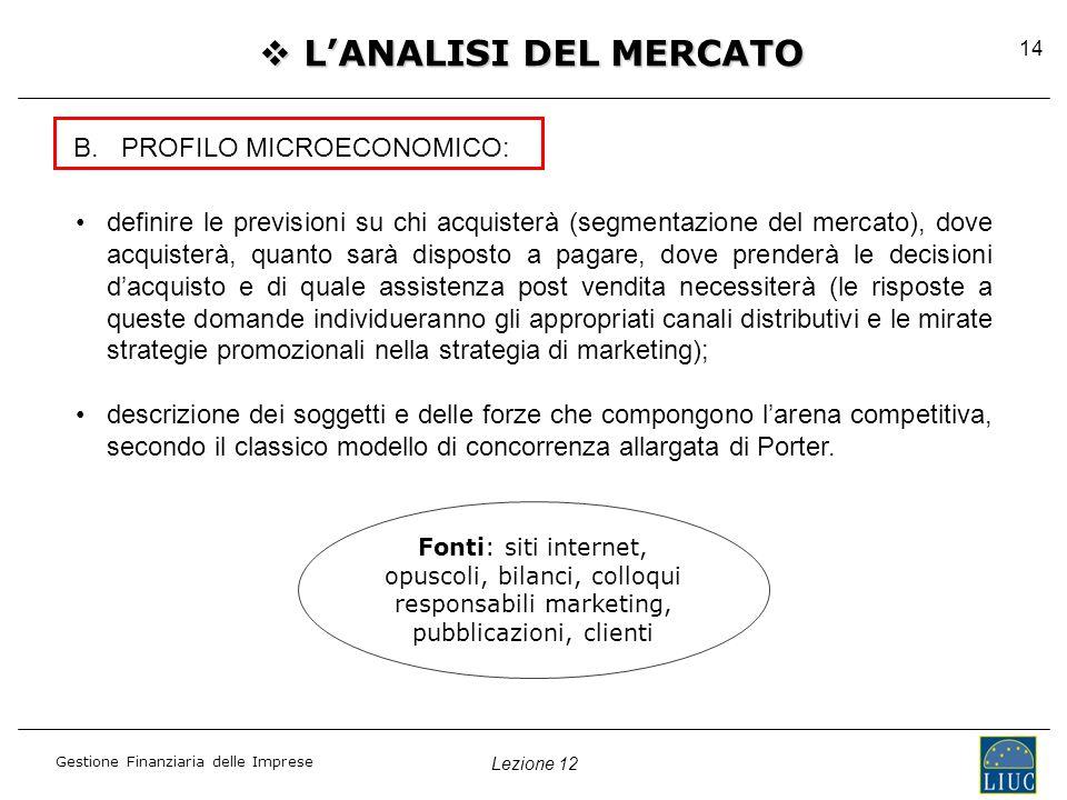 Lezione 12 Gestione Finanziaria delle Imprese 14  L'ANALISI DEL MERCATO definire le previsioni su chi acquisterà (segmentazione del mercato), dove acquisterà, quanto sarà disposto a pagare, dove prenderà le decisioni d'acquisto e di quale assistenza post vendita necessiterà (le risposte a queste domande individueranno gli appropriati canali distributivi e le mirate strategie promozionali nella strategia di marketing); descrizione dei soggetti e delle forze che compongono l'arena competitiva, secondo il classico modello di concorrenza allargata di Porter.