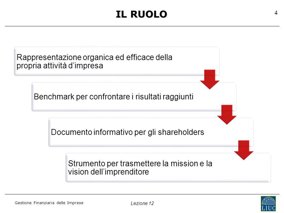 Lezione 12 Gestione Finanziaria delle Imprese 15  LA STRATEGIA DI MARKETING È la sezione dedicata all'approfondimento dei metodi di distribuzione dei prodotti/servizi e alle strategie necessarie a tal fine (definizione del marketing mix).