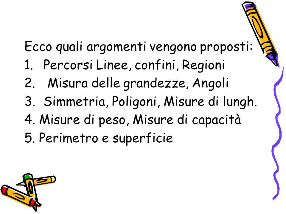 Ecco quali argomenti vengono proposti: 1.Percorsi Linee, confini, Regioni 2. Misura delle grandezze, Angoli 3.Simmetria, Poligoni, Misure di lungh. 4.