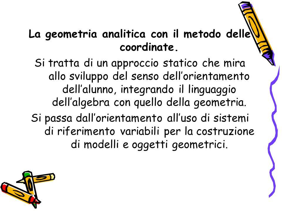 La geometria analitica con il metodo delle coordinate. Si tratta di un approccio statico che mira allo sviluppo del senso dell'orientamento dell'alunn