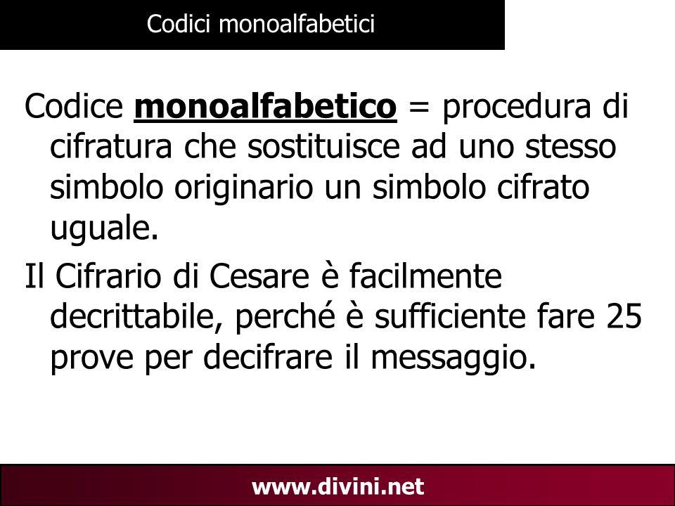 00 AN 10 www.divini.net Codici monoalfabetici Codice monoalfabetico = procedura di cifratura che sostituisce ad uno stesso simbolo originario un simbo