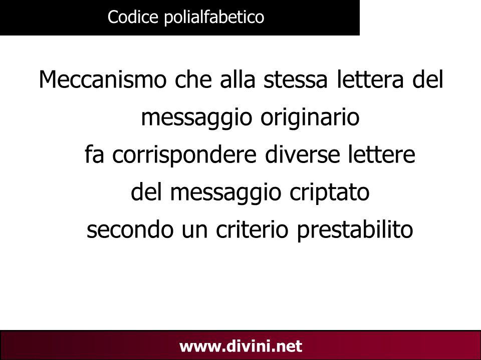 00 AN 12 www.divini.net Codice polialfabetico Meccanismo che alla stessa lettera del messaggio originario fa corrispondere diverse lettere del messagg