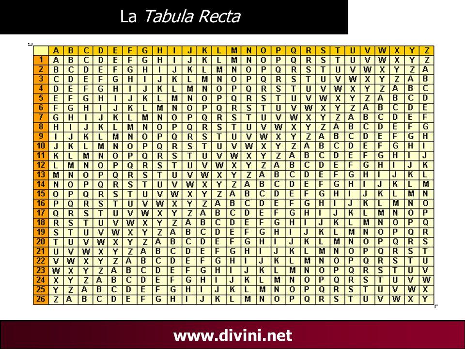 00 AN 13 www.divini.net La Tabula Recta