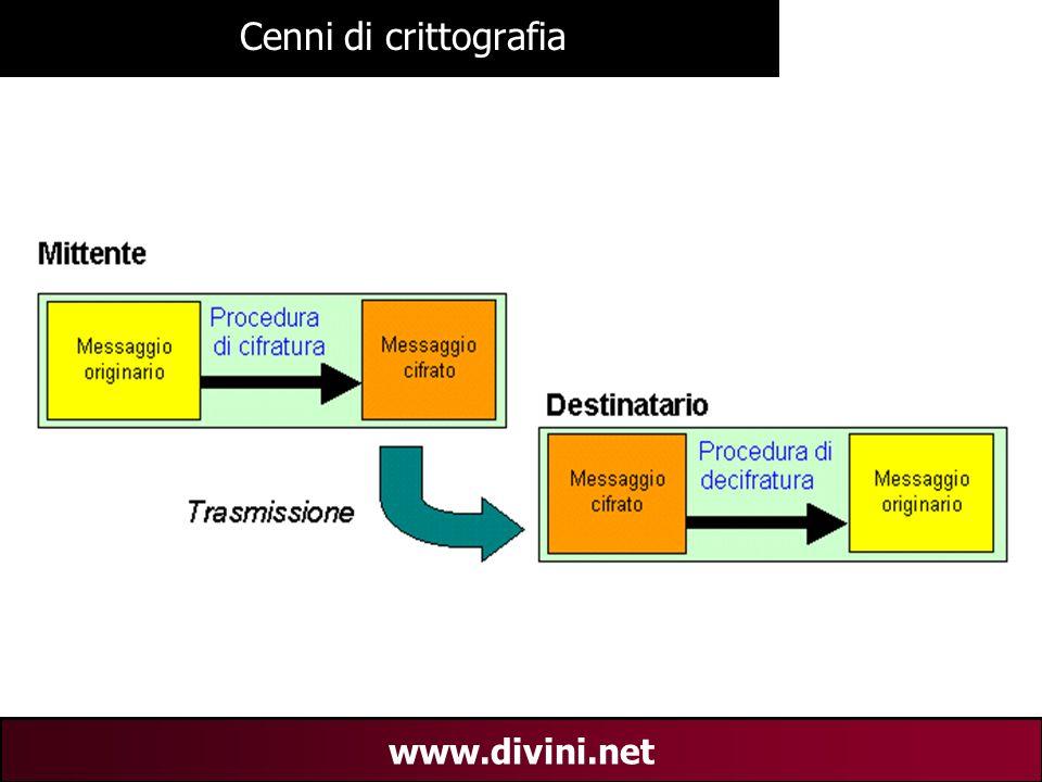 00 AN 3 www.divini.net Cenni di crittografia
