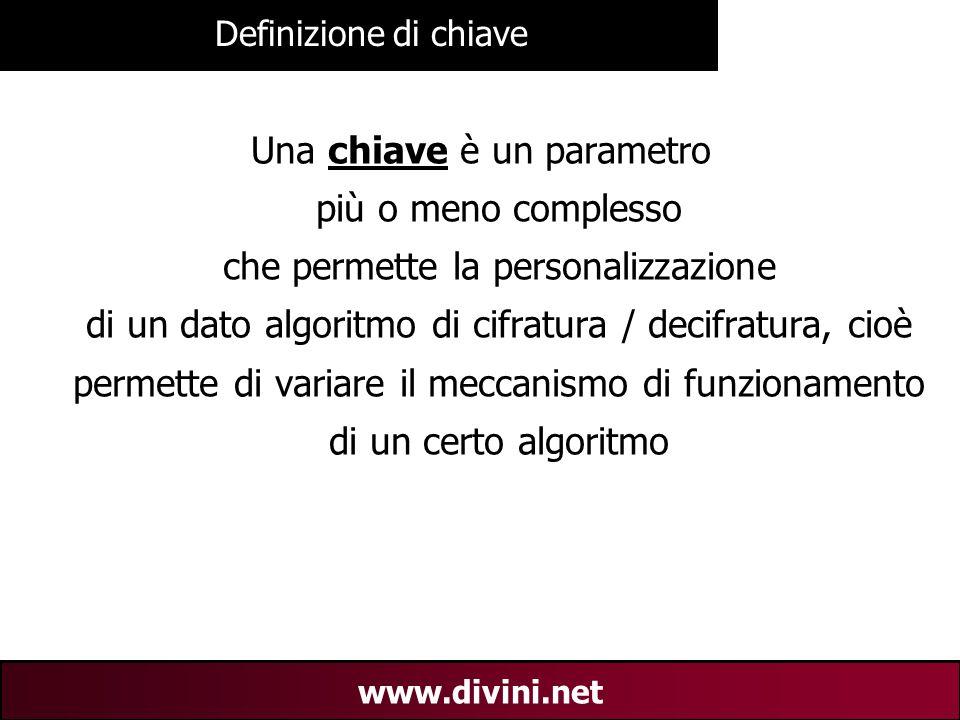 00 AN 5 www.divini.net Definizione di chiave Una chiave è un parametro più o meno complesso che permette la personalizzazione di un dato algoritmo di