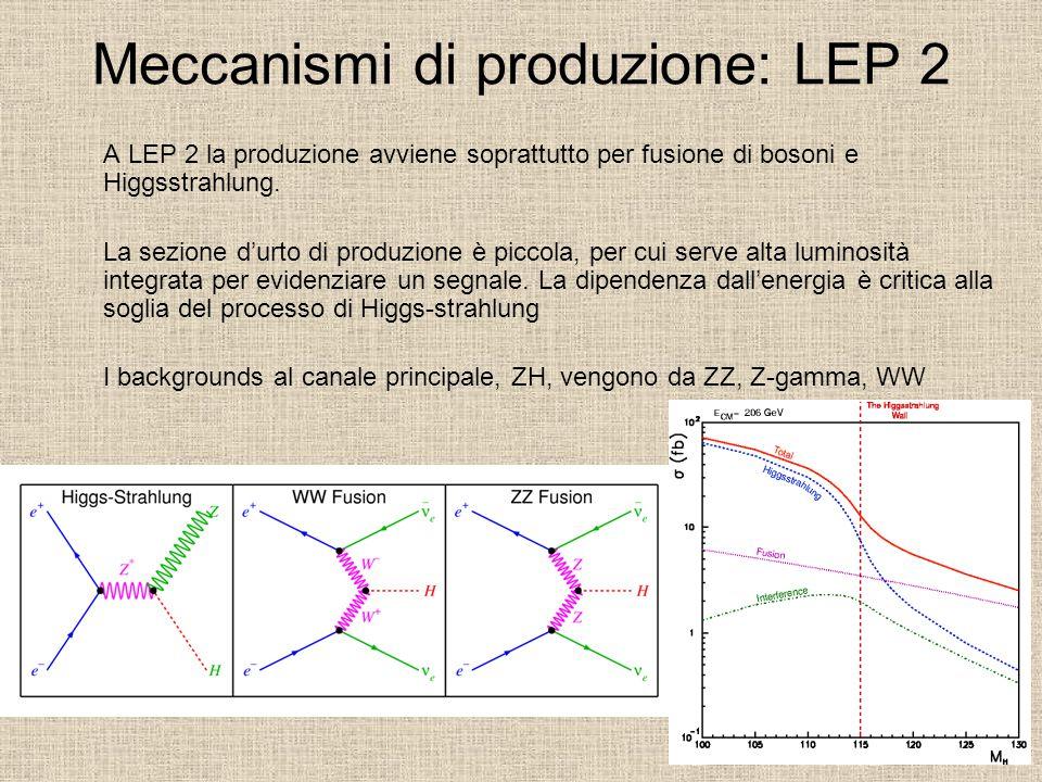 Meccanismi di produzione: LEP 2 A LEP 2 la produzione avviene soprattutto per fusione di bosoni e Higgsstrahlung. La sezione d'urto di produzione è pi