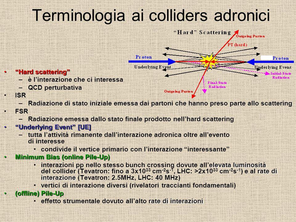 """Terminologia ai colliders adronici """"Hard scattering""""""""Hard scattering"""" –è l'interazione che ci interessa –QCD perturbativa ISR –Radiazione di stato ini"""