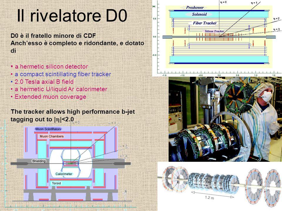 Il rivelatore D0 D0 è il fratello minore di CDF Anch'esso è completo e ridondante, e dotato di a hermetic silicon detector a compact scintillating fiber tracker 2.0 Tesla axial B field a hermetic U/liquid Ar calorimeter Extended muon coverage The tracker allows high performance b-jet tagging out to |  |<2.0