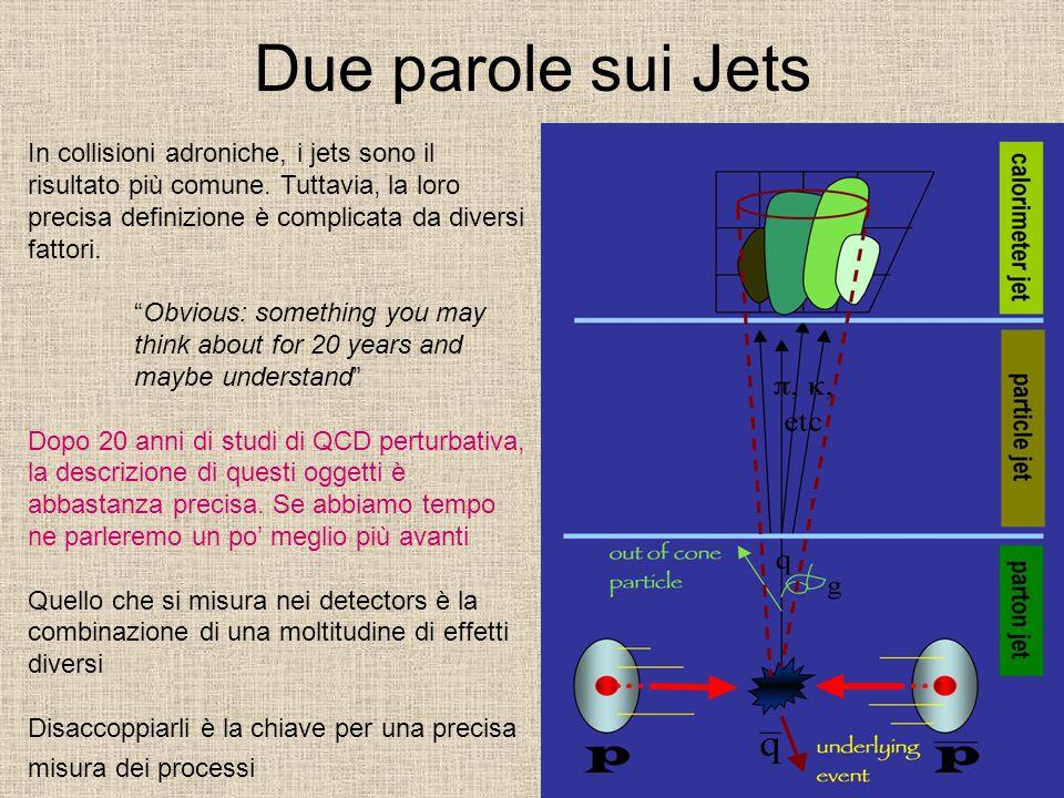 Due parole sui Jets In collisioni adroniche, i jets sono il risultato più comune. Tuttavia, la loro precisa definizione è complicata da diversi fattor
