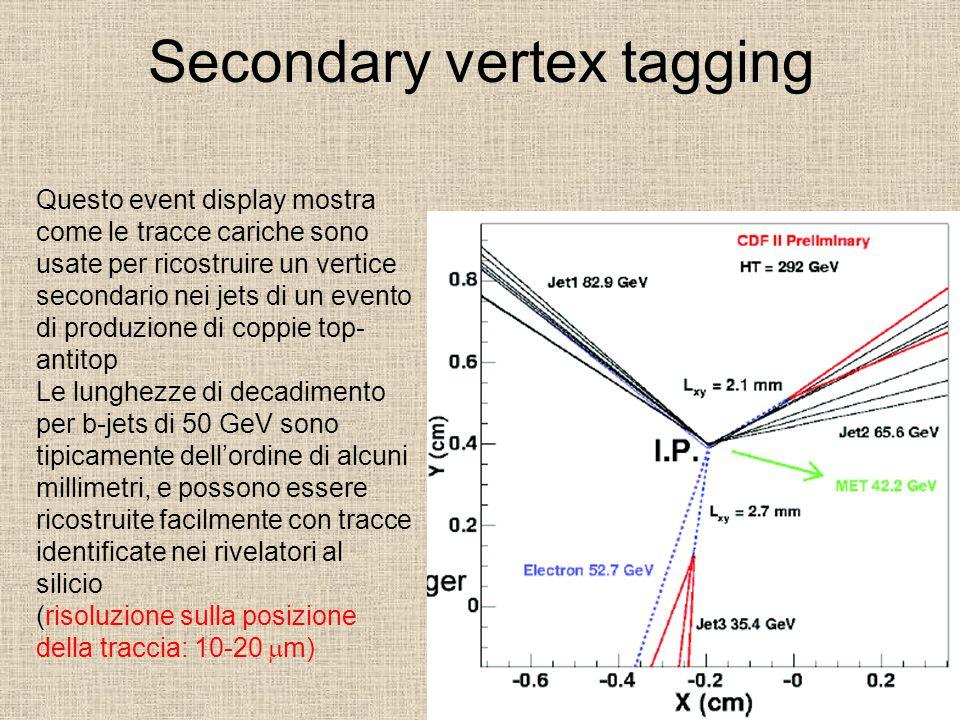 Secondary vertex tagging Questo event display mostra come le tracce cariche sono usate per ricostruire un vertice secondario nei jets di un evento di produzione di coppie top- antitop Le lunghezze di decadimento per b-jets di 50 GeV sono tipicamente dell'ordine di alcuni millimetri, e possono essere ricostruite facilmente con tracce identificate nei rivelatori al silicio (risoluzione sulla posizione della traccia: 10-20  m)