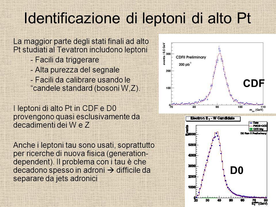 Identificazione di leptoni di alto Pt La maggior parte degli stati finali ad alto Pt studiati al Tevatron includono leptoni - Facili da triggerare - Alta purezza del segnale - Facili da calibrare usando le candele standard (bosoni W,Z).
