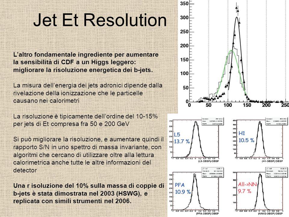 Jet Et Resolution L'altro fondamentale ingrediente per aumentare la sensibilità di CDF a un Higgs leggero: migliorare la risoluzione energetica dei b-