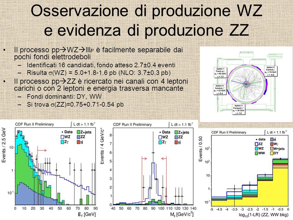 Osservazione di produzione WZ e evidenza di produzione ZZ Il processo pp  WZ  lll è facilmente separabile dai pochi fondi elettrodeboli –Identificat