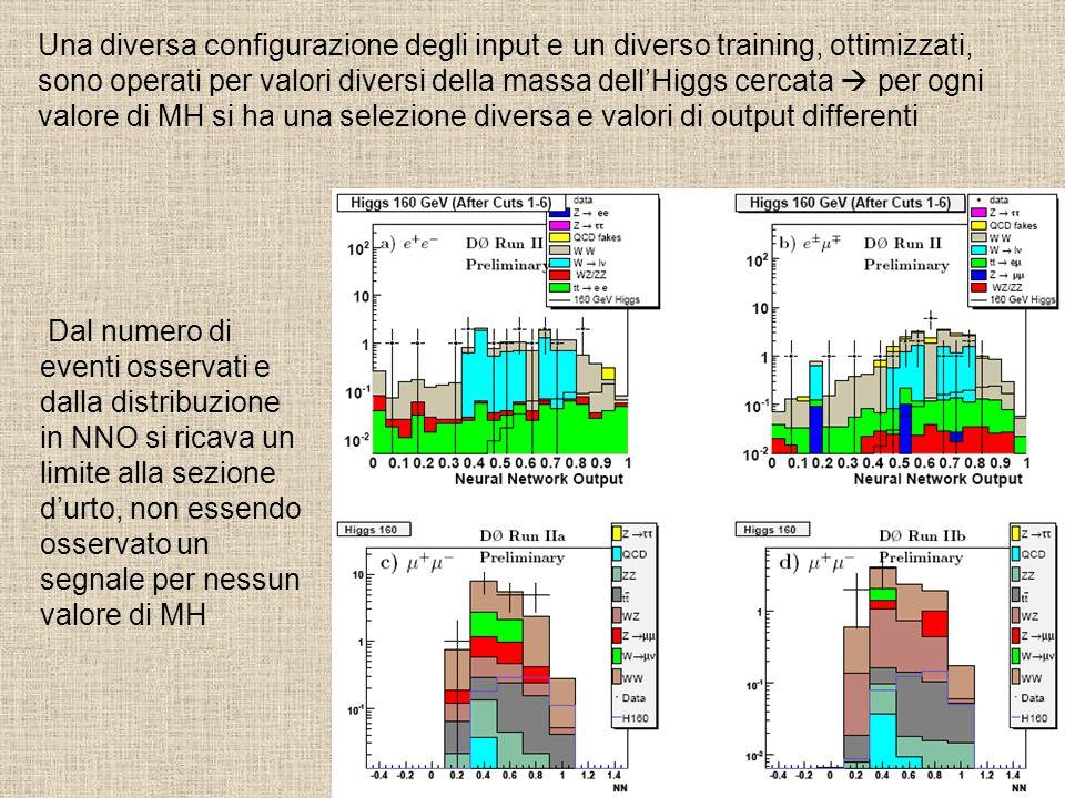 Una diversa configurazione degli input e un diverso training, ottimizzati, sono operati per valori diversi della massa dell'Higgs cercata  per ogni valore di MH si ha una selezione diversa e valori di output differenti Dal numero di eventi osservati e dalla distribuzione in NNO si ricava un limite alla sezione d'urto, non essendo osservato un segnale per nessun valore di MH