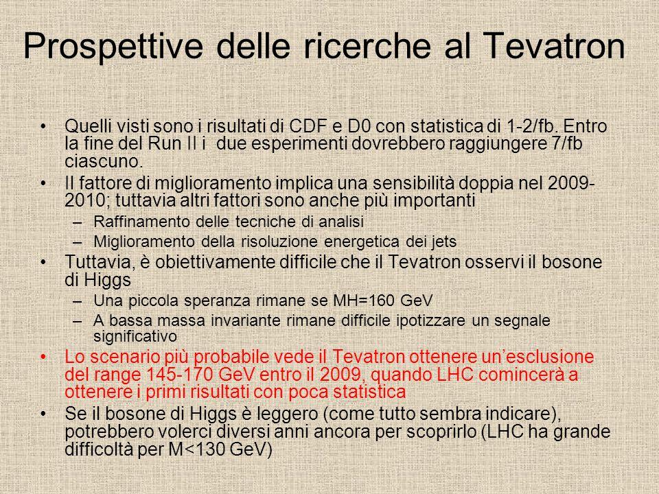 Prospettive delle ricerche al Tevatron Quelli visti sono i risultati di CDF e D0 con statistica di 1-2/fb. Entro la fine del Run II i due esperimenti