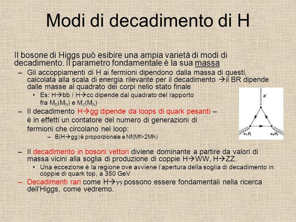 Modi di decadimento di H Il bosone di Higgs può esibire una ampia varietà di modi di decadimento. Il parametro fondamentale è la sua massa –Gli accopp