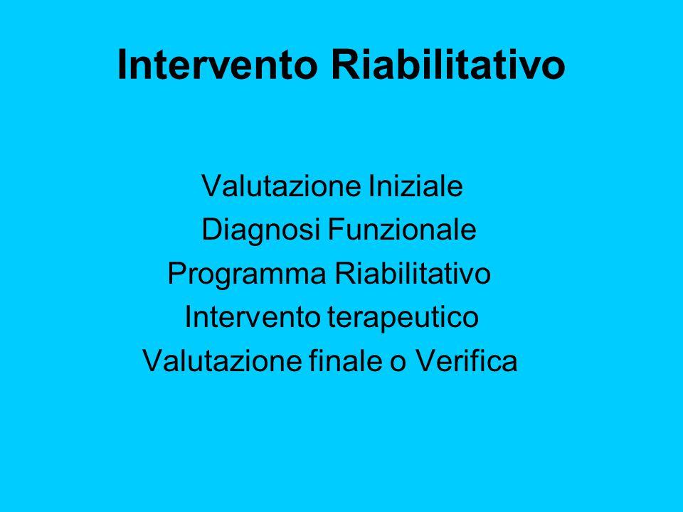 Valutazione Iniziale Diagnosi Funzionale Programma Riabilitativo Intervento terapeutico Valutazione finale o Verifica