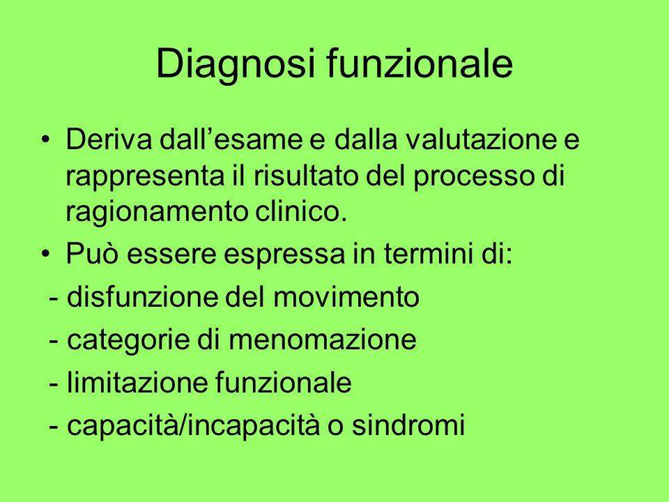 Diagnosi funzionale Deriva dall'esame e dalla valutazione e rappresenta il risultato del processo di ragionamento clinico.