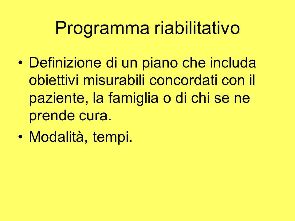 Programma riabilitativo Definizione di un piano che includa obiettivi misurabili concordati con il paziente, la famiglia o di chi se ne prende cura.