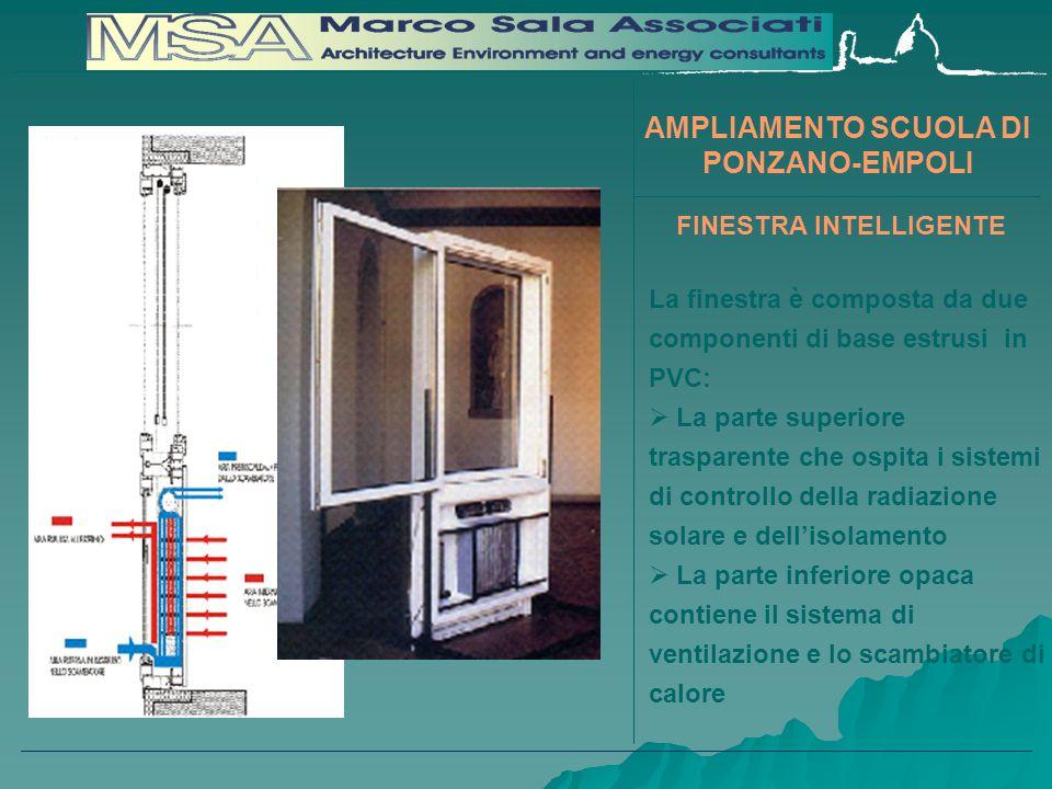 La finestra è composta da due componenti di base estrusi in PVC:  La parte superiore trasparente che ospita i sistemi di controllo della radiazione solare e dell'isolamento a parte inferiore opaca contiene il sistema di ventilazione e lo scambiatore di calore FINESTRA INTELLIGENTE