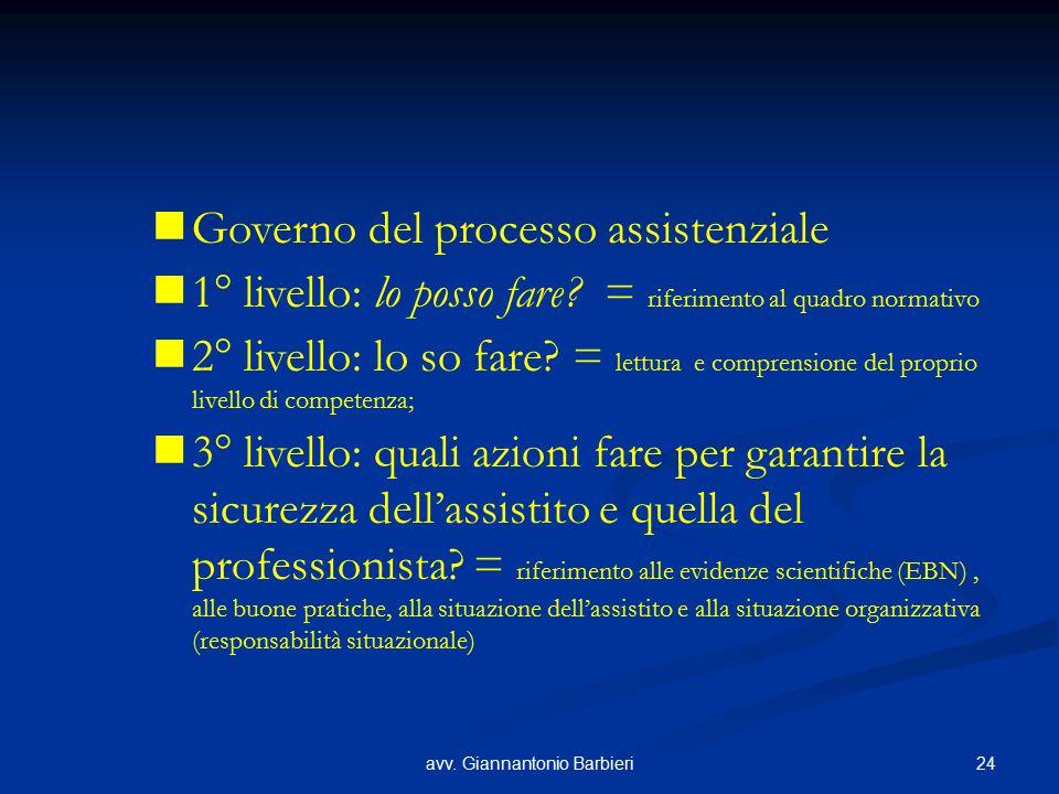 24avv. Giannantonio Barbieri Governo del processo assistenziale 1° livello: lo posso fare? = riferimento al quadro normativo 2° livello: lo so fare? =