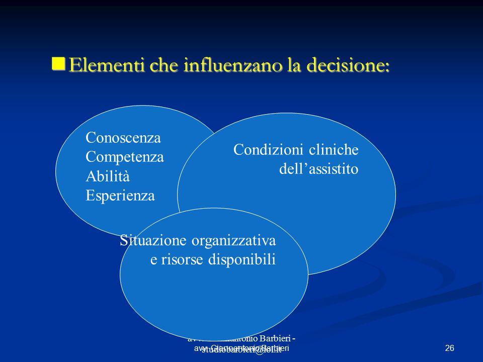 26avv. Giannantonio Barbieri Elementi che influenzano la decisione: Elementi che influenzano la decisione: avv. Giannantonio Barbieri - studiobarbieri
