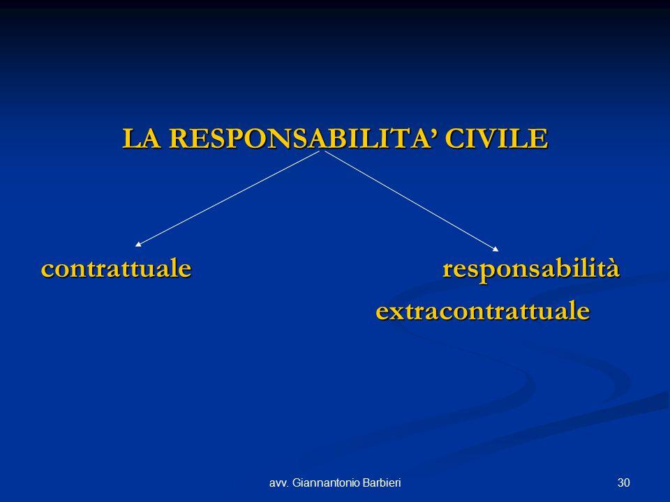 30avv. Giannantonio Barbieri LA RESPONSABILITA' CIVILE contrattuale responsabilità extracontrattuale