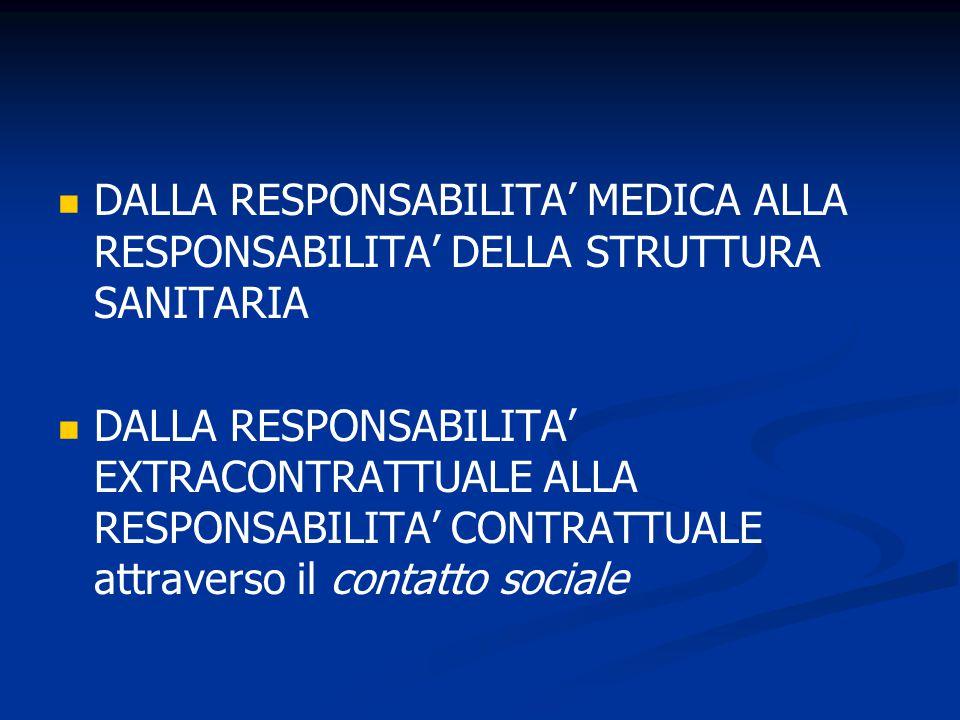 DALLA RESPONSABILITA' MEDICA ALLA RESPONSABILITA' DELLA STRUTTURA SANITARIA DALLA RESPONSABILITA' EXTRACONTRATTUALE ALLA RESPONSABILITA' CONTRATTUALE attraverso il contatto sociale