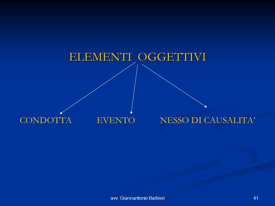 41avv. Giannantonio Barbieri ELEMENTI OGGETTIVI CONDOTTA EVENTO NESSO DI CAUSALITA'