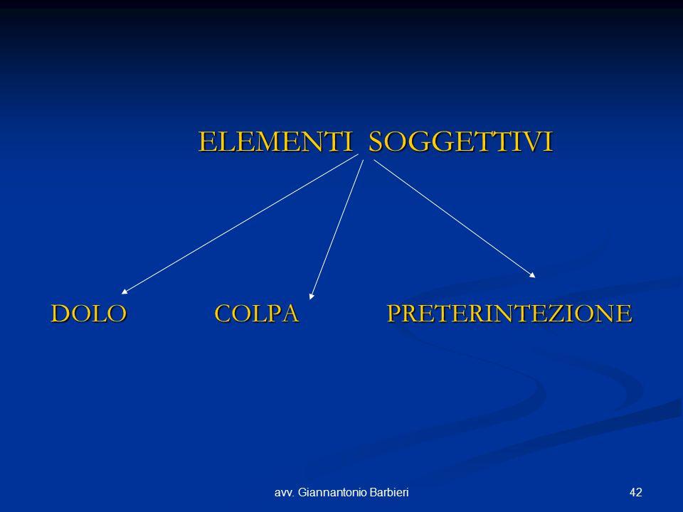 42avv. Giannantonio Barbieri ELEMENTI SOGGETTIVI DOLO COLPA PRETERINTEZIONE