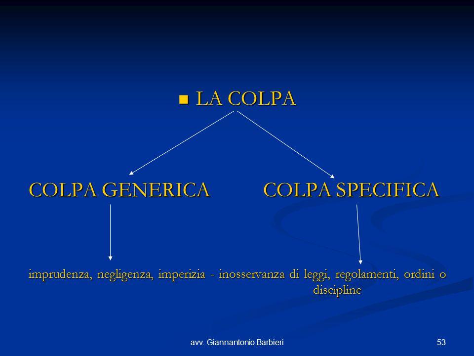 53avv. Giannantonio Barbieri LA COLPA LA COLPA COLPA GENERICA COLPA SPECIFICA imprudenza, negligenza, imperizia - inosservanza di leggi, regolamenti,