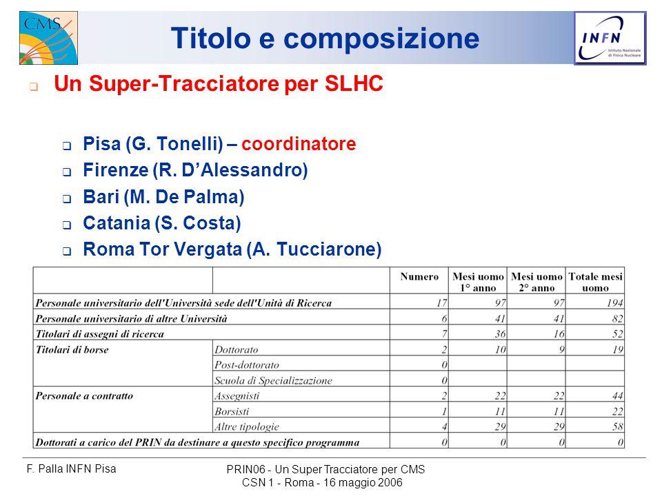 F. Palla INFN Pisa CSN 1 - Roma - 16 maggio 2006 PRIN06 - Un Super Tracciatore per CMS Titolo e composizione  Un Super-Tracciatore per SLHC  Pisa (G