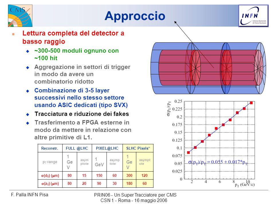 F. Palla INFN Pisa CSN 1 - Roma - 16 maggio 2006 PRIN06 - Un Super Tracciatore per CMS Approccio n Lettura completa del detector a basso raggio u ~300