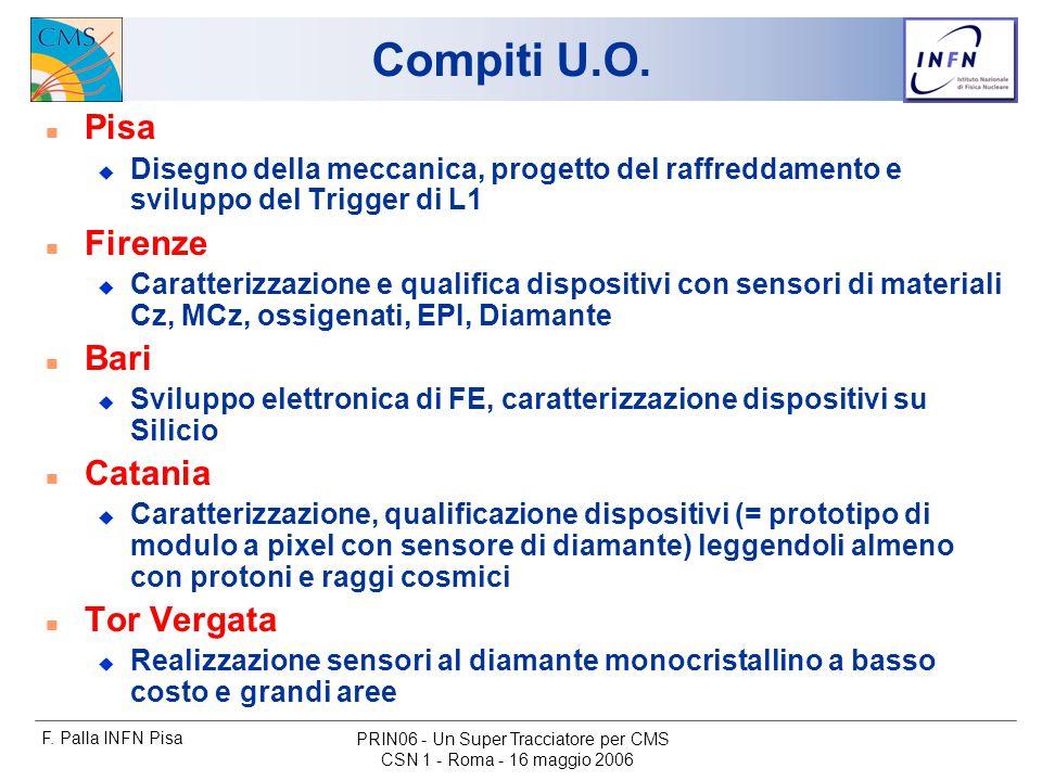 F. Palla INFN Pisa CSN 1 - Roma - 16 maggio 2006 PRIN06 - Un Super Tracciatore per CMS Compiti U.O.